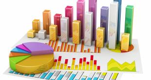 Besimi në statistika për të treguar historinë, në Ditën botërore të statistikave, 20 tetor 2020