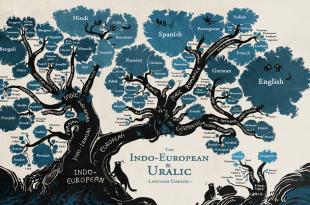 Ahmet Qeriqi: Disa nga lidhjet shqiptare armene, në dritën e të dhënave gjuhësore e historike IV
