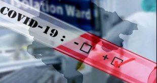 Në 24 orët e fundit shënohen 7 raste të vdekjeve, 173 raste të reja me virusin korona dhe 1.434 qytetarë shërohen