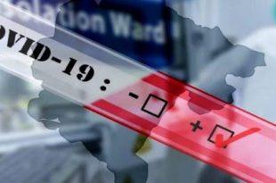 Sot konfirmohen 827 raste të reja me virusin korona, 518 pacientë të shëruar dhe 16 raste të vdekjeve