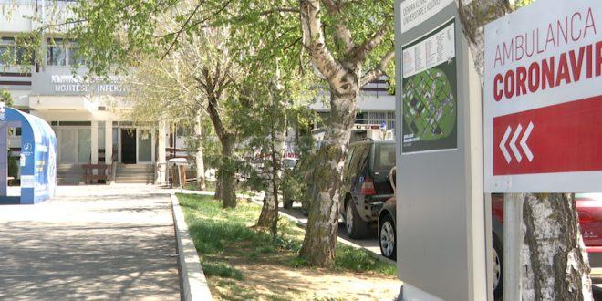 Konfirmohen edhe 169 raste të reja me virusin korona në Kosovë, ndërsa shërohen 197 pacientë të tjerë