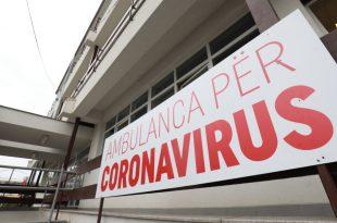 Gjatë 24 orëve të fundit, janë shëruar 37 pacientë ndërsa janë konfirmuar edhe 98 raste të tjera pozitive