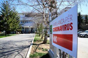 Gjatë 24 orëve të fundit janë konfirmuar 764 raste të reja me virusin korona kurse janë shëruar 584 pacientë të tjerë