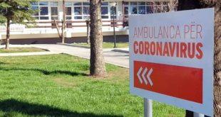 Në 24 orëshin e fundit janë shëruar 62 pacientë të infektuar me virusin korona ndërsa janë konfirmuar edhe 46 raste të reja