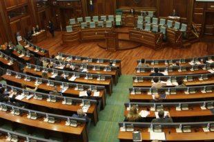 Sërish Kuvendi i Kosovës dështon t'i ratifikojë pesë marrëveshjet ndërkombëtare financiare për shkak të mungesës se kuorumit