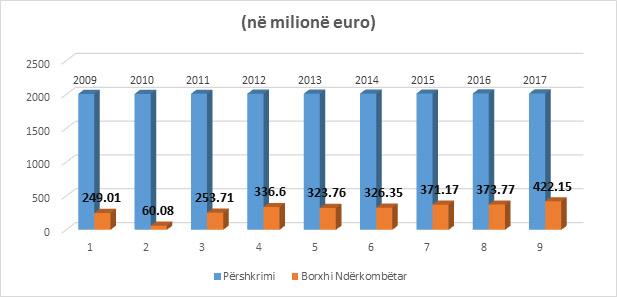 Mr. Lulzim A. Beqiri: Keqmenaxhimi i parasë publike