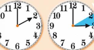 Nga dita e sotme fillon llogaritje e orës verore, ku akrepat kanë lëvizur 60 minuta para
