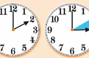 Nesër ndryshohet ora, akrepat do të kthehen për një orë prapa duke filluar llogaritjen dimërore të kohës