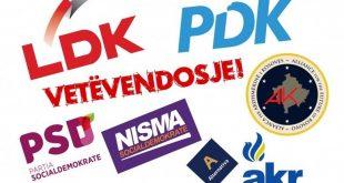 Komisioni Qendror i Zgjedhjeve do të publikojë shpenzimet e partive politike në zgjedhjet e 14 shkurtit