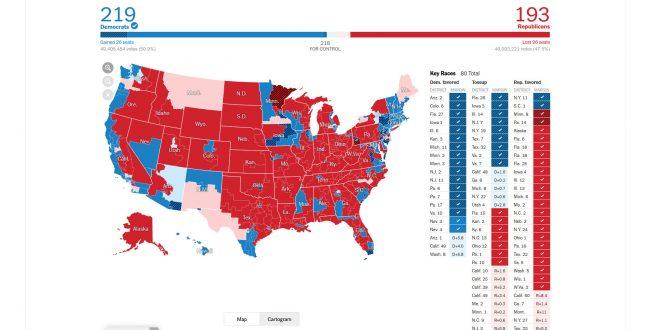 Demokratët fituan në Dhomën e Përfaqësuesve ndërsa republikanët duket se do ta mbajnë kontrollin e Senatit