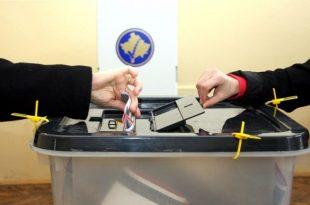 Në PZAP janë dorëzuar 67 ankesa pas shpalljes së rezultatit përfundimtar nga Komisioni Qendror i Zgjedhjeve